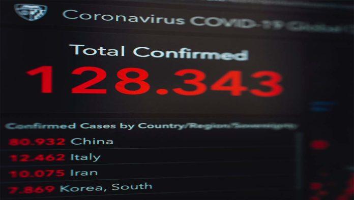 Pandemia de COVID-19 se desacelera en el mundo, según la OMS
