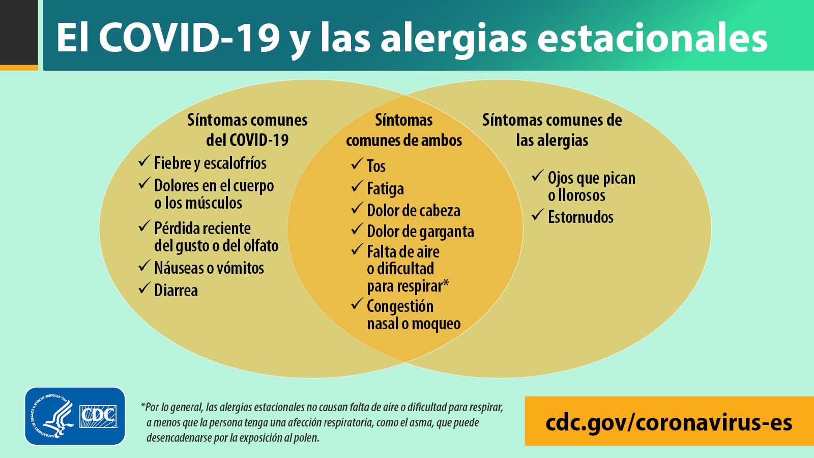 Diferencias de las alergias estacionales