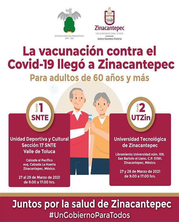 Ubicación de vacunación de Covid-19