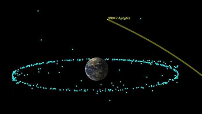 Simulación de Apophis y la Tierra